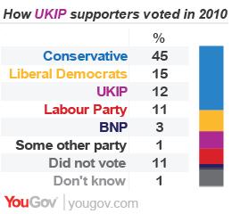 PK UKIP-01